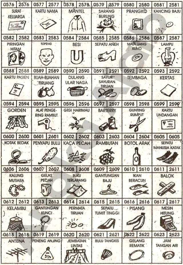 Daftar Buku Mimpi 4D dengan Nomor Togel Abjad 0576 – 0623 dan 2576 – 2623