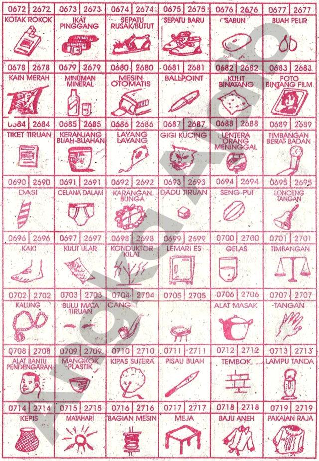 Daftar Buku Mimpi 4D dengan Nomor Togel Abjad 0672 – 0719 dan 2672 – 2719
