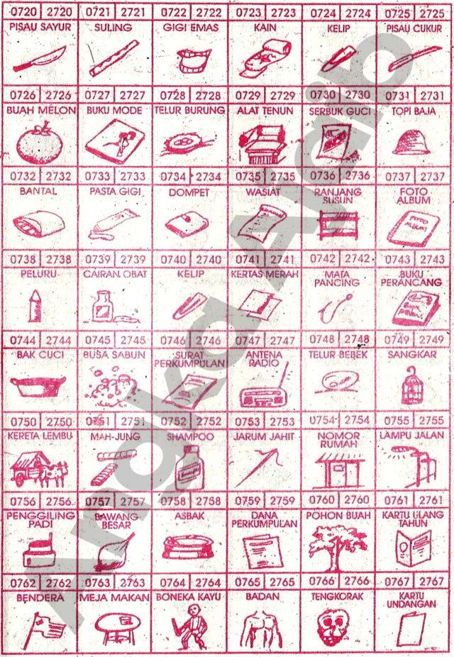Daftar Buku Mimpi 4D dengan Nomor Togel Abjad 0720 – 0767 dan 2720 – 2767