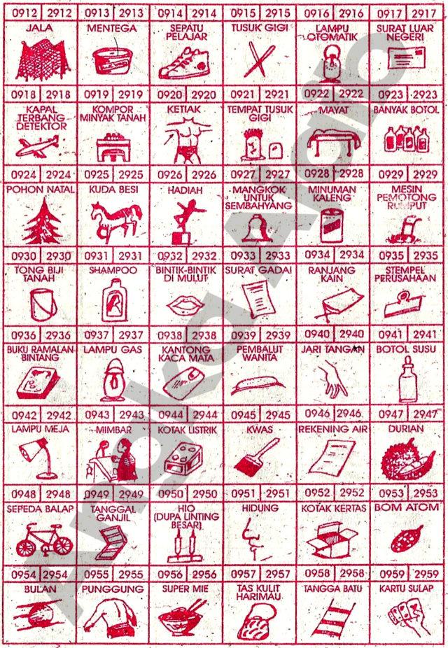 Daftar Buku Mimpi 4D dengan Nomor Togel Abjad 0912 – 0959 dan 2912 – 2959