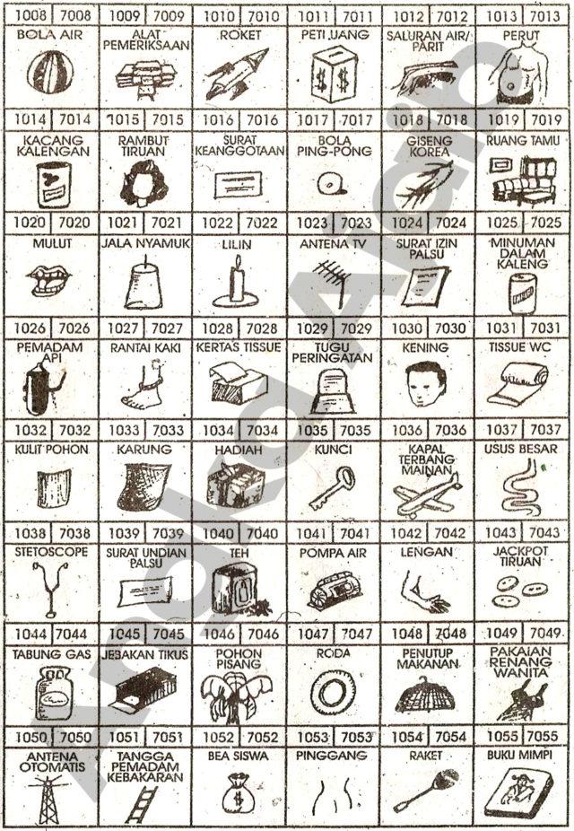 Daftar Buku Mimpi 4D dengan Nomor Togel Abjad 1008 – 1055 dan 7008 – 7055