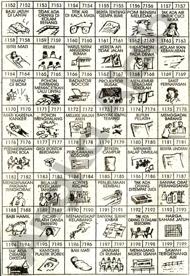Daftar Buku Mimpi 4D dengan Nomor Togel Abjad 1152 – 1199 dan 7152 – 7199