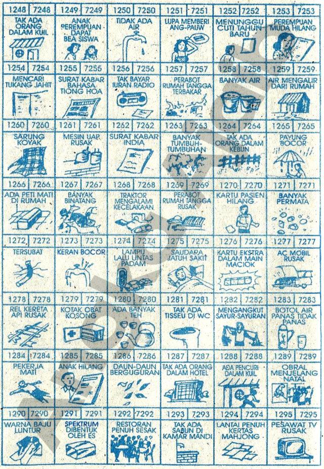 Daftar Buku Mimpi 4D dengan Nomor Togel Abjad 1248 – 1295 dan 7248 – 7295
