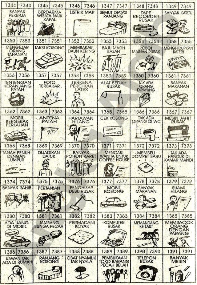 Daftar Buku Mimpi 4D dengan Nomor Togel Abjad 1344 – 1291 dan 7344 – 7391