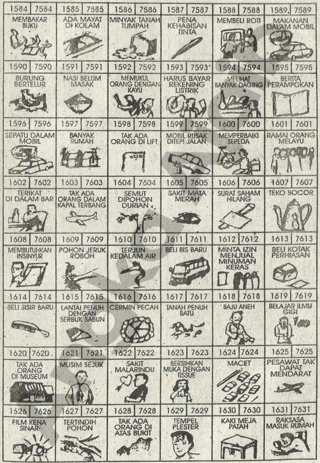 Daftar Buku Mimpi 4D dengan Nomor Togel Abjad 1584 – 1631 dan 7584 – 7631