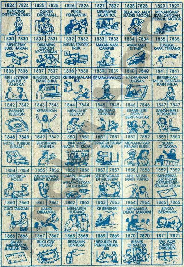 Daftar Buku Mimpi 4D dengan Nomor Togel Abjad 1824 – 1871 dan 7824 – 7871