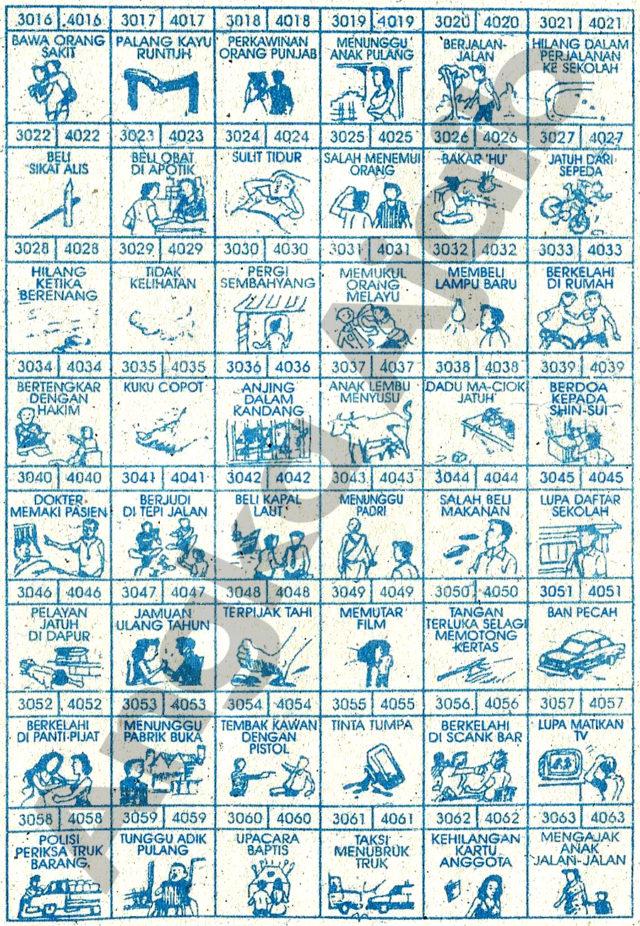Daftar Buku Mimpi 4D dengan Nomor Togel Abjad 3016 – 3063 dan 4016 – 4063