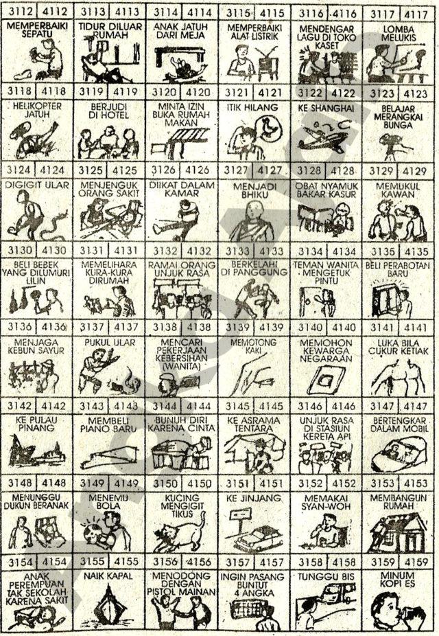 Daftar Buku Mimpi 4D dengan Nomor Togel Abjad 3112 – 3159 dan 4112 – 4159