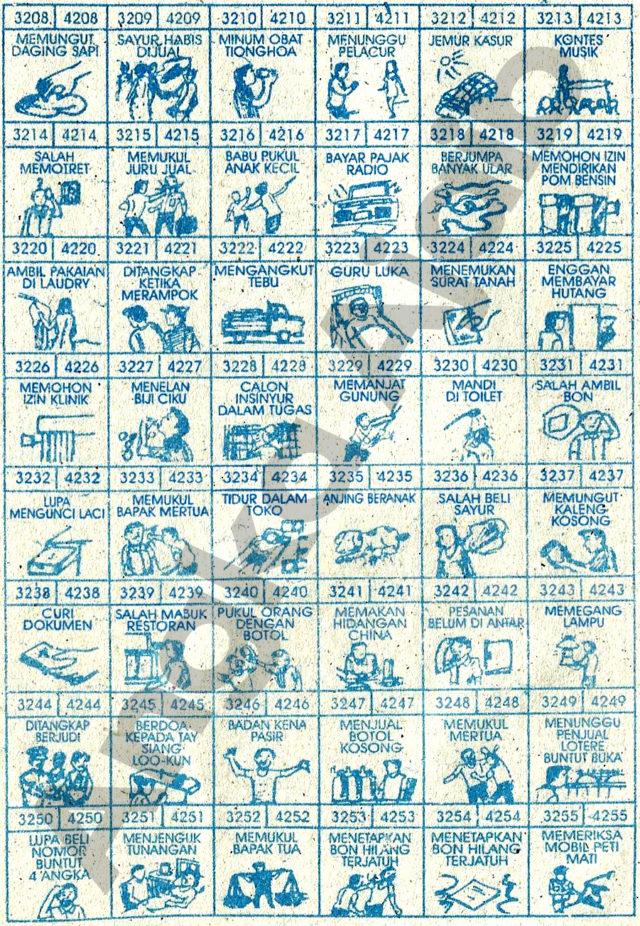 Daftar Buku Mimpi 4D dengan Nomor Togel Abjad 3208 – 3255 dan 4208 – 4255