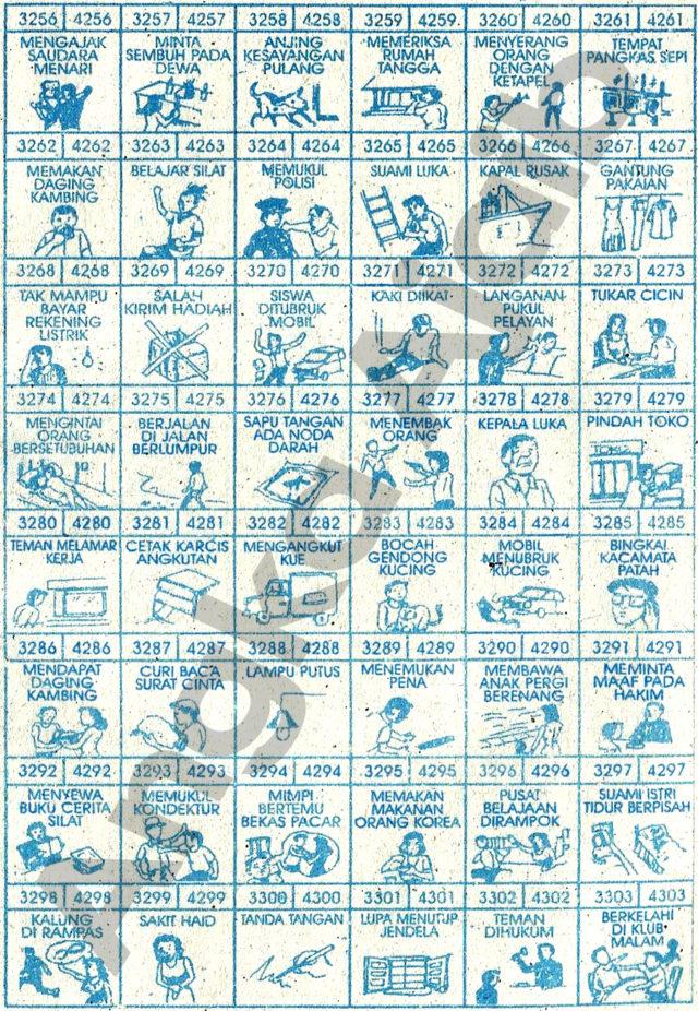 Daftar Buku Mimpi 4D dengan Nomor Togel Abjad 3256 – 3303 dan 4256 – 4303