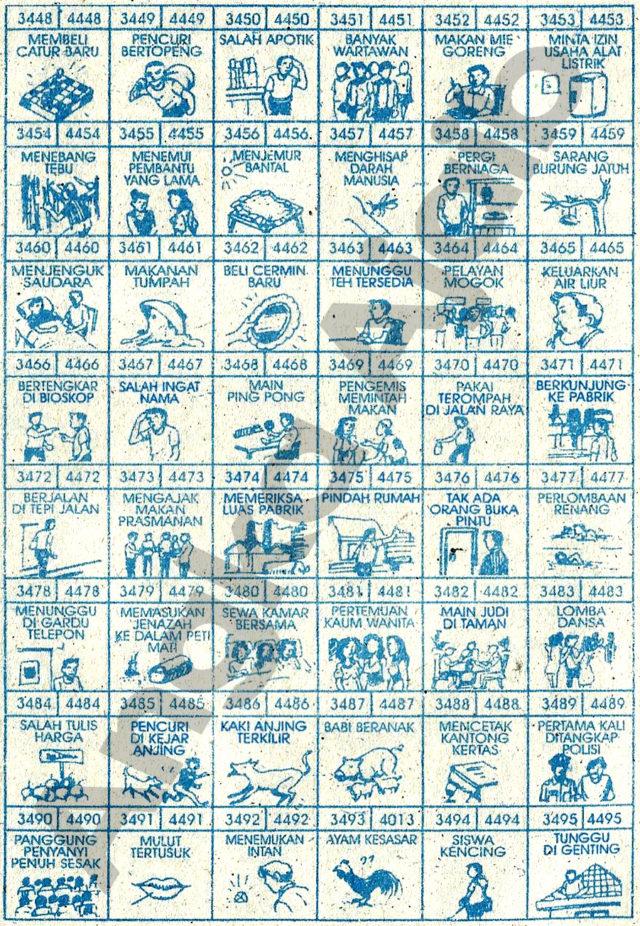 Daftar Buku Mimpi 4D dengan Nomor Togel Abjad 3448 – 3495 dan 4448 – 4495