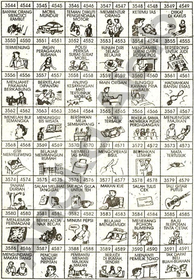 Daftar Buku Mimpi 4D dengan Nomor Togel Abjad 3544 – 3591 dan 4544 – 4591