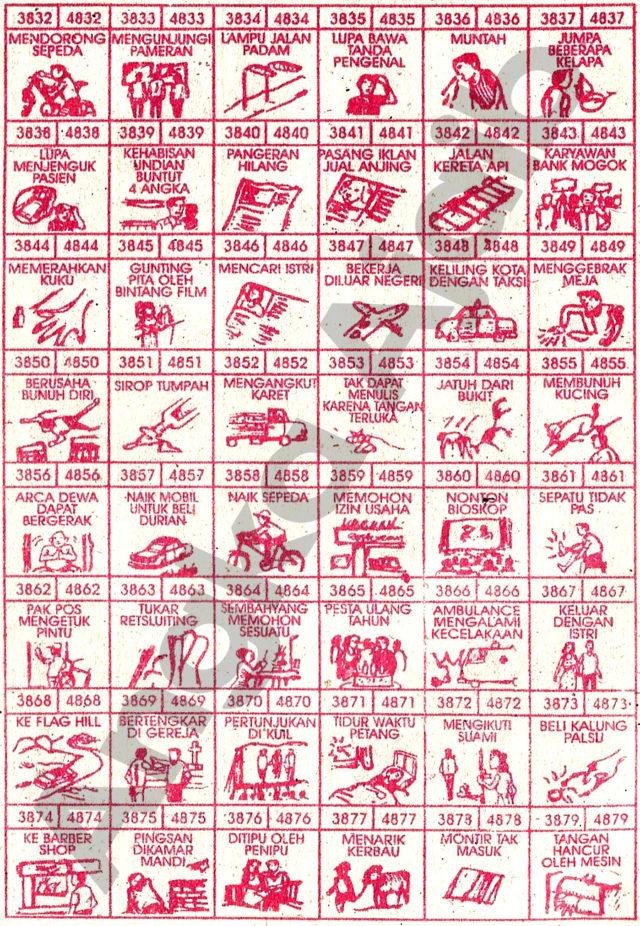 Daftar Buku Mimpi 4D dengan Nomor Togel Abjad 3832 – 3879 dan 4832 – 4879
