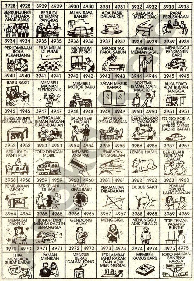 Daftar Buku Mimpi 4D dengan Nomor Togel Abjad 3928 – 3975 dan 4928 – 4975
