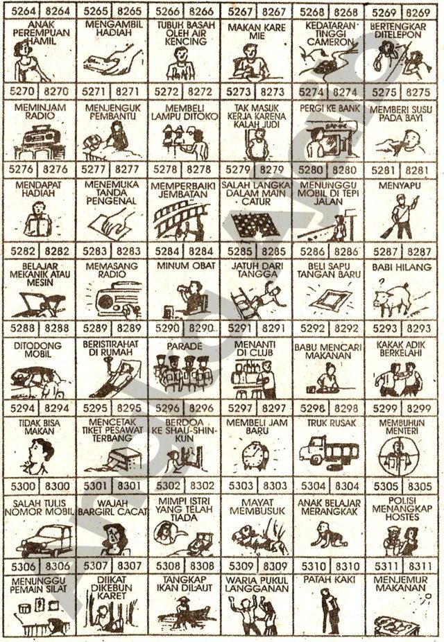 Daftar Buku Mimpi 4D dengan Nomor Togel Abjad 5264 – 5311 dan 8264 – 8311