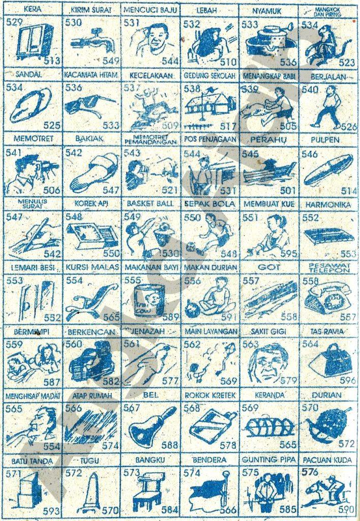 Daftar Buku Mimpi 3D dengan Nomor Togel Abjad 529 – 576