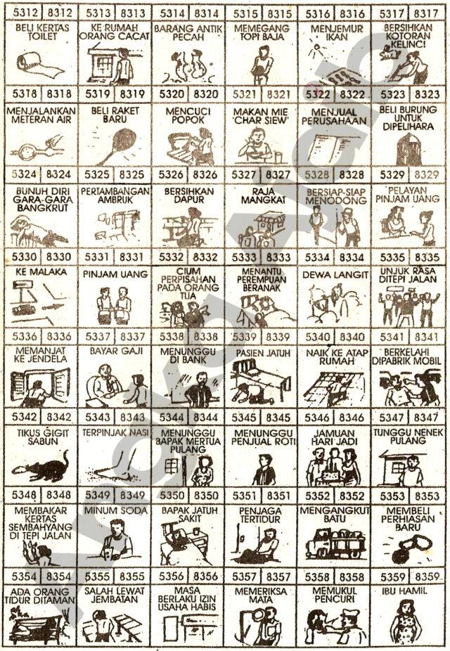 Daftar Buku Mimpi 4D dengan Nomor Togel Abjad 5312 – 5359 dan 8312 – 8359
