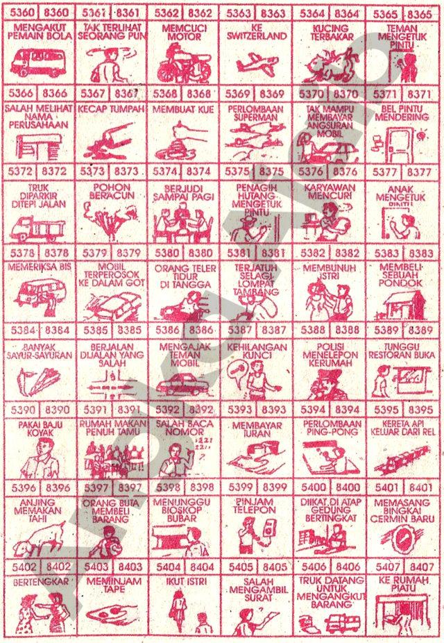 Daftar Buku Mimpi 4D dengan Nomor Togel Abjad 5360 – 5407 dan 8360 – 8407
