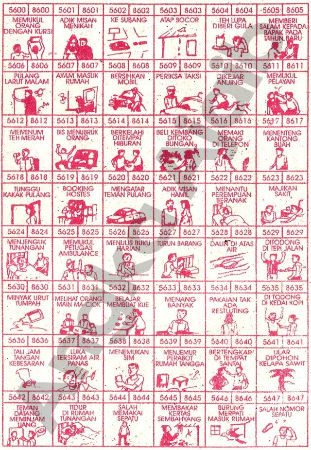 Daftar Buku Mimpi 4D dengan Nomor Togel Abjad 5600 – 5647 dan 8600 – 8647