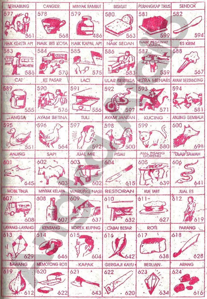Daftar Buku Mimpi 3D dengan Nomor Togel Abjad 577 – 624