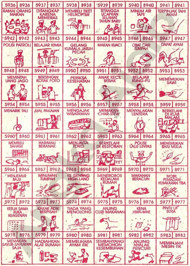 Daftar Buku Mimpi 4D dengan Nomor Togel Abjad 5936 – 5983 dan 8936 – 8983