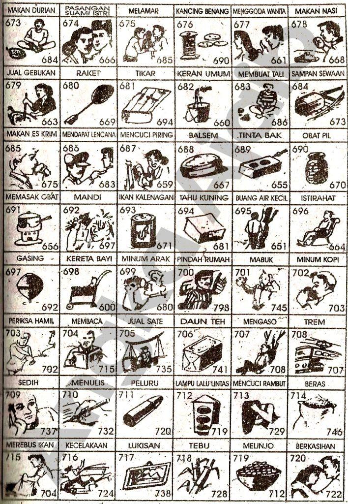 Daftar Buku Mimpi 3D dengan Nomor Togel Abjad 673 – 720
