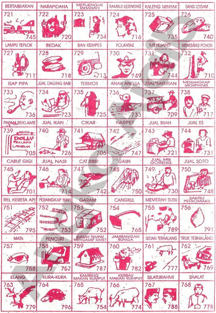 Daftar Buku Mimpi 3D dengan Nomor Togel Abjad 721 – 768