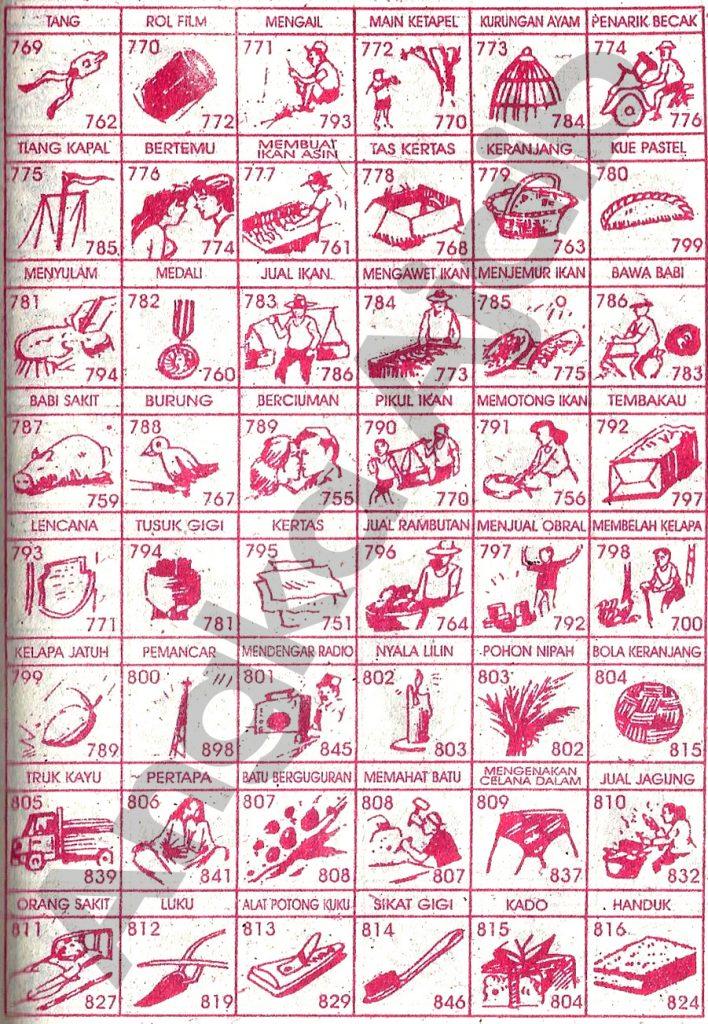 Daftar Buku Mimpi 3D dengan Nomor Togel Abjad 769 – 816