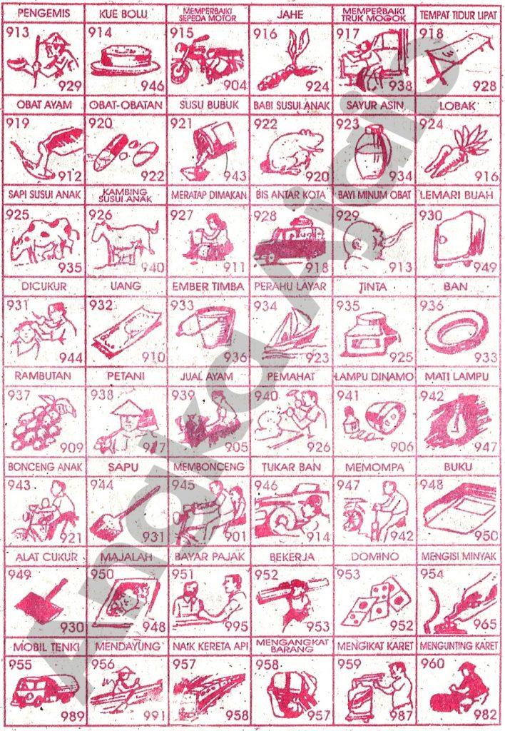 Daftar Buku Mimpi 3D dengan Nomor Togel Abjad 913 – 960