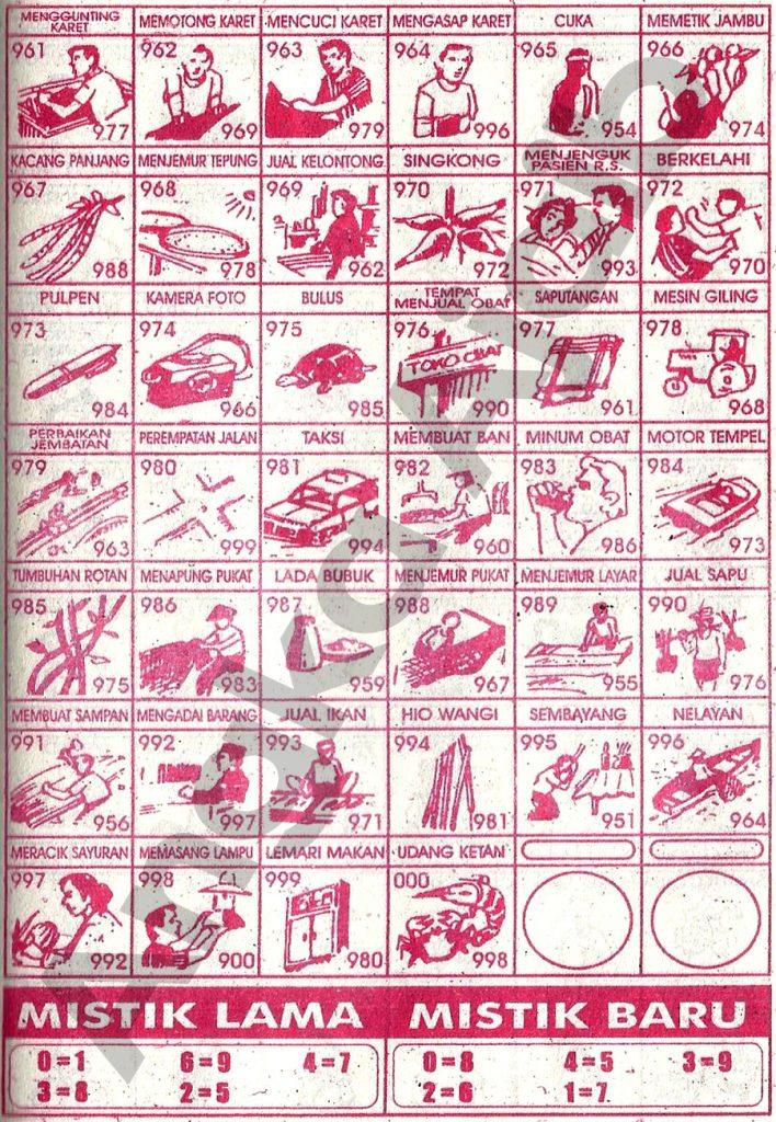 Daftar Buku Mimpi 3D dengan Nomor Togel Abjad 961 – 000